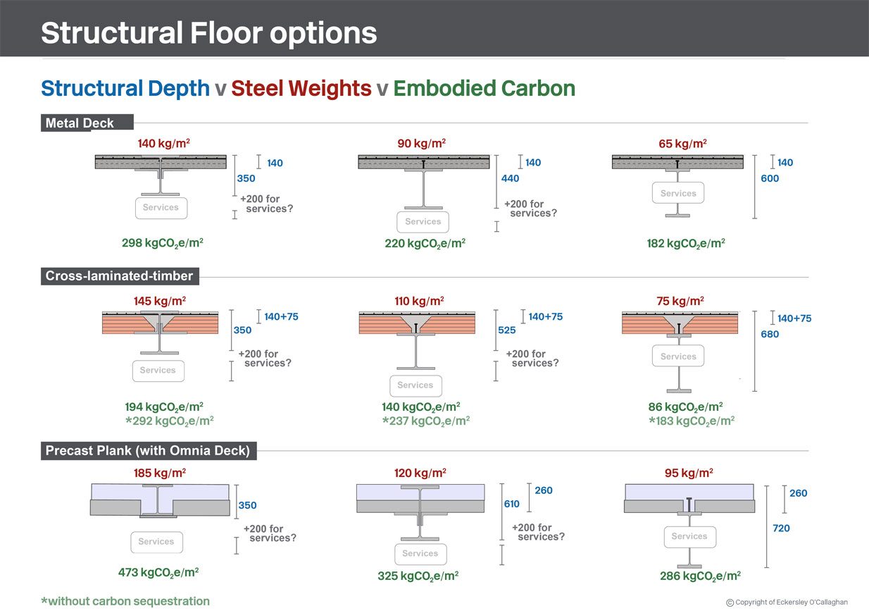 Climate-Friday_Structural-Floor-Option-1234px