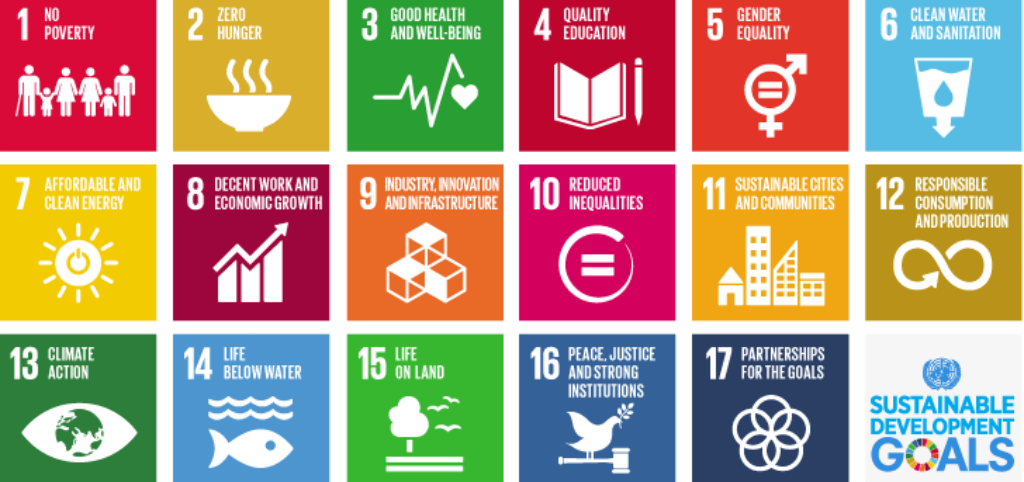 UN_Sustainable_development_goals
