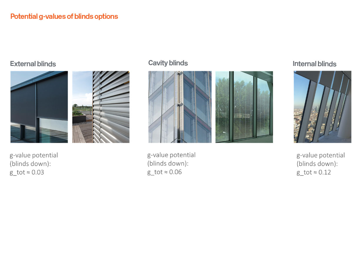options-of-blinds-1