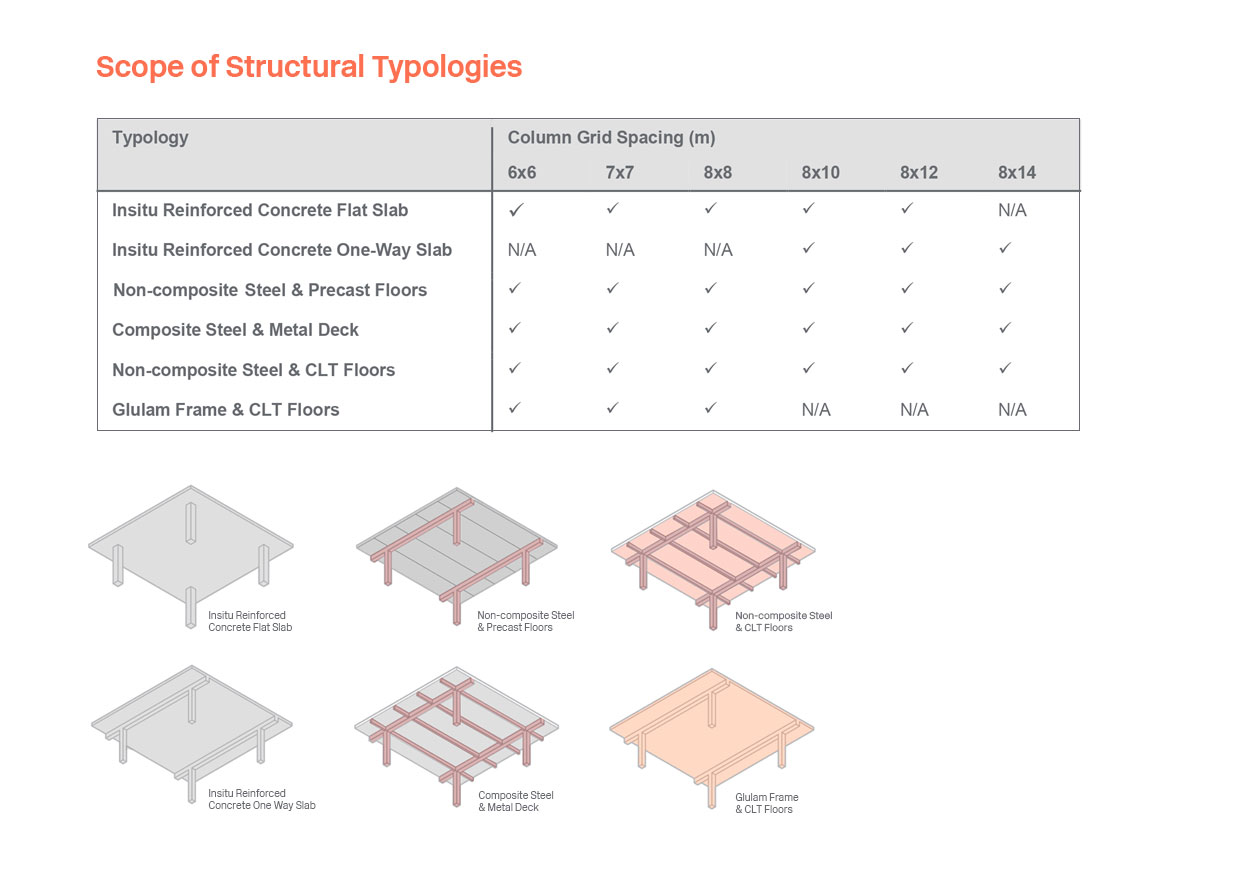 scope-of-structural-typologies-1234px